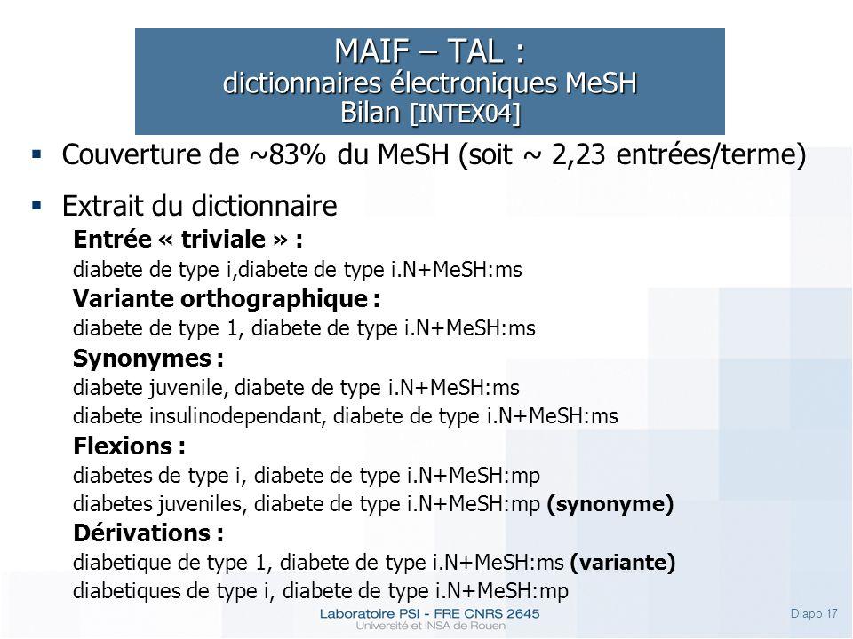 MAIF – TAL : dictionnaires électroniques MeSH Bilan [INTEX04]